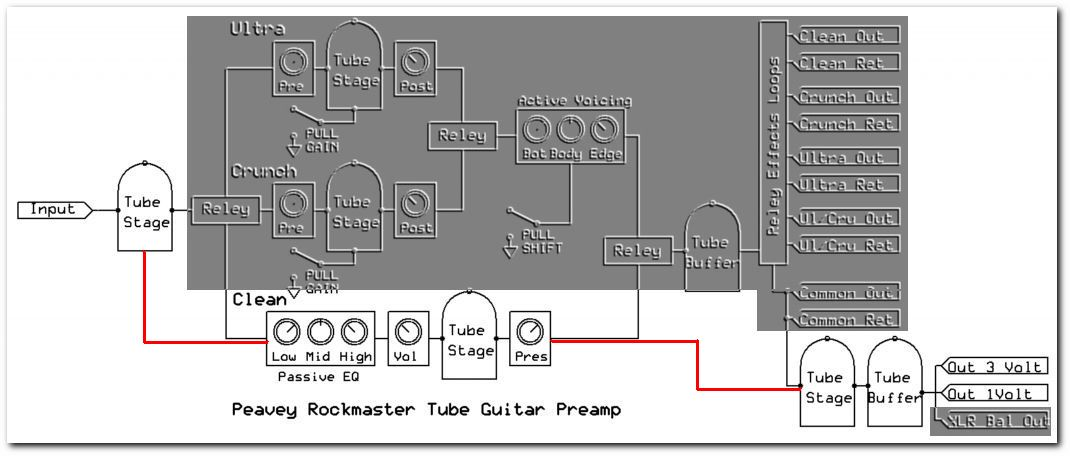 TCTp - Clone of the Peavey Rock Master tube guitar preamp