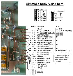 Simmons SDS 7 voice board pins